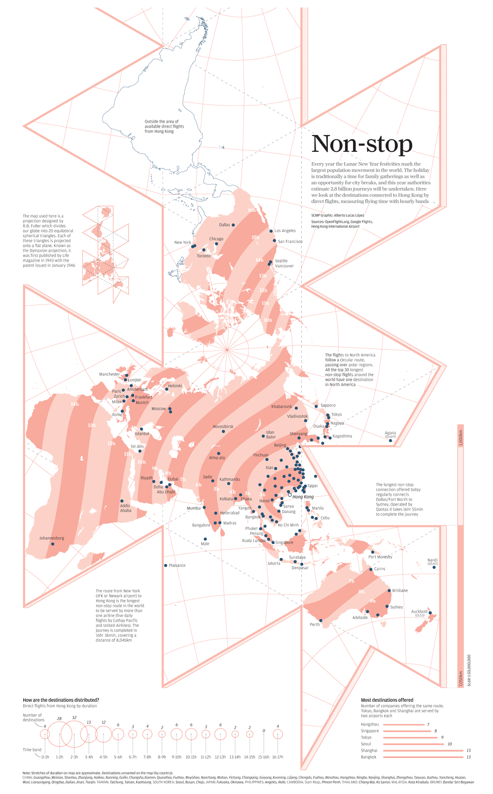Dymaxion map lucasinfografia gumiabroncs Image collections